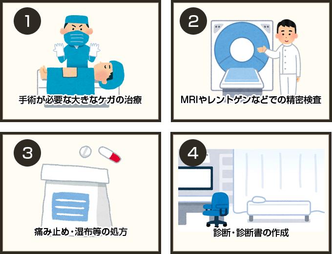 医療機関(整形外科・病院)の対応